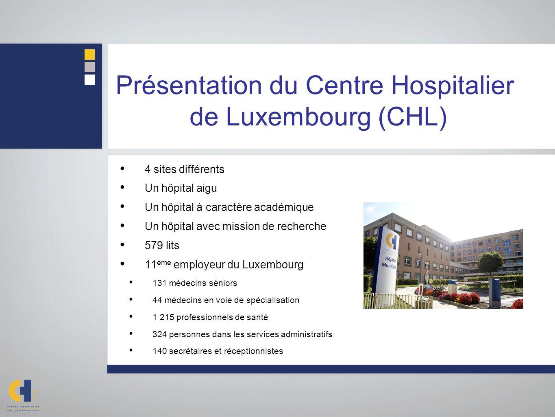 Présentation du Centre Hospitalier