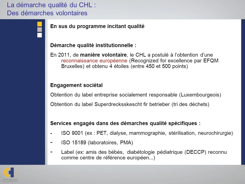 La démarche qualité du CHL : Des démarches volontaires