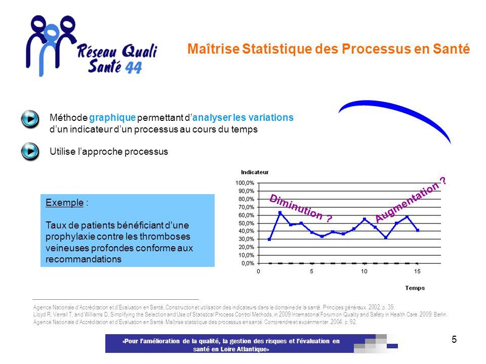Maîtrise Statistique des Processus en Santé