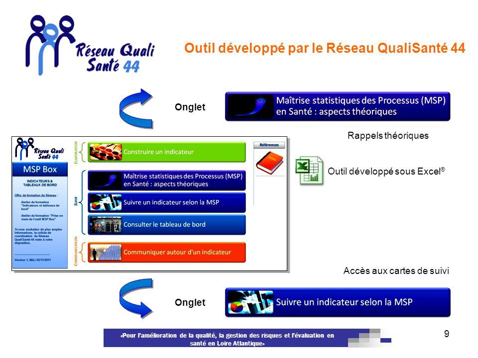 Outil développé par le Réseau QualiSanté 44