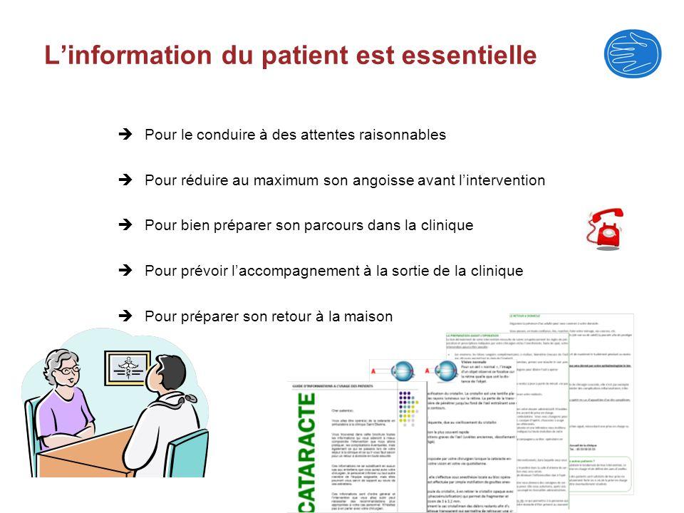 L'information du patient est essentielle