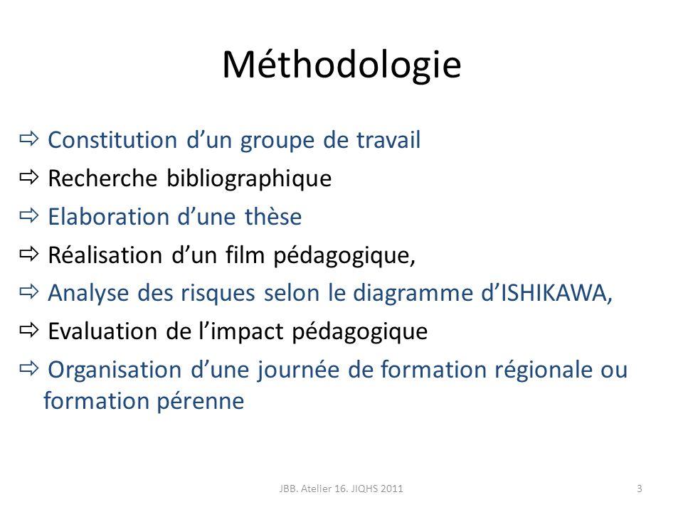 Méthodologie  Constitution d'un groupe de travail