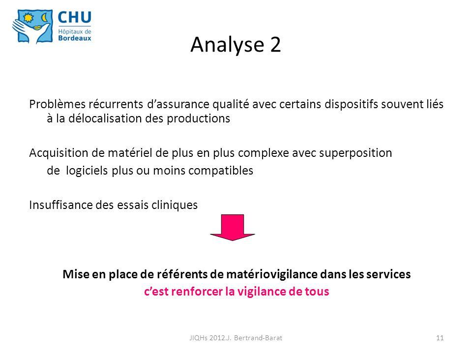 Analyse 2 Problèmes récurrents d'assurance qualité avec certains dispositifs souvent liés à la délocalisation des productions.