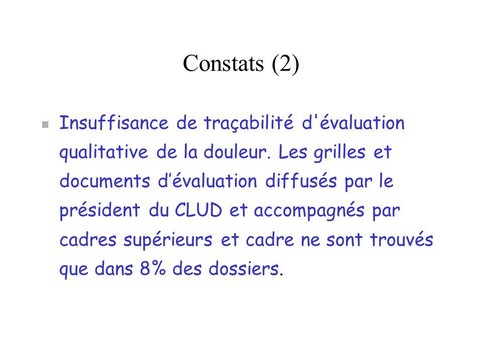 Constats (2)