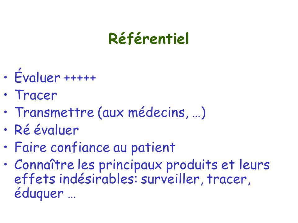 Référentiel Évaluer +++++ Tracer Transmettre (aux médecins, …)