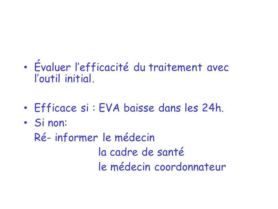 Évaluer l'efficacité du traitement avec l'outil initial.