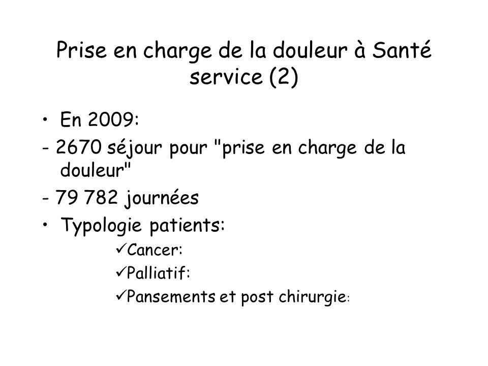 Prise en charge de la douleur à Santé service (2)