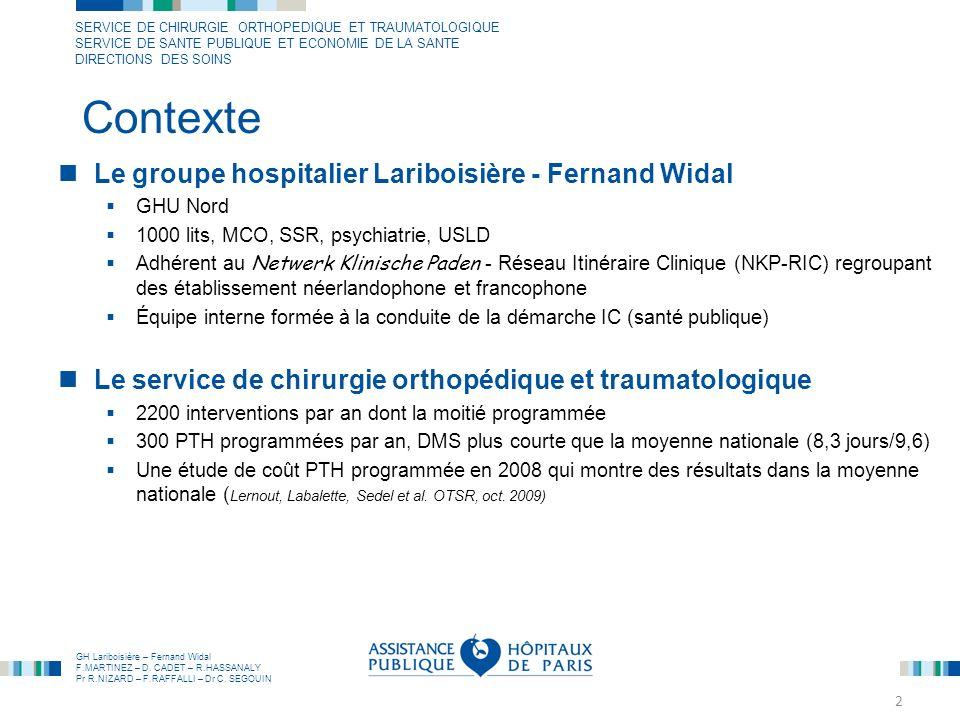 Contexte Le groupe hospitalier Lariboisière - Fernand Widal