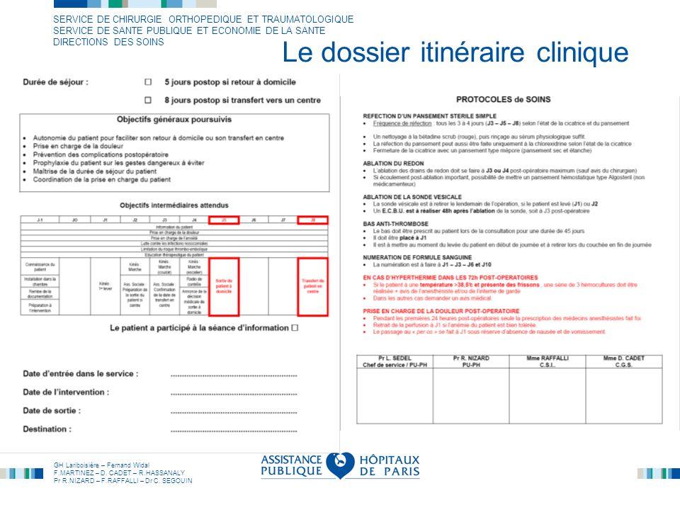 Le dossier itinéraire clinique