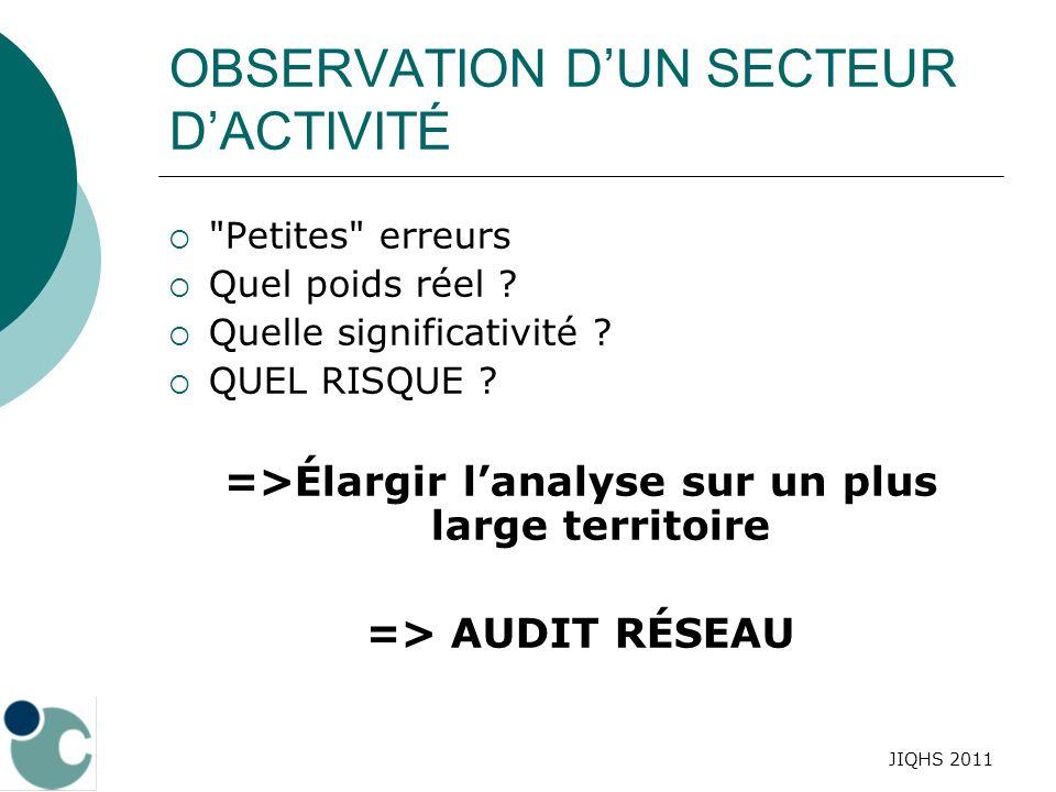 OBSERVATION D'UN SECTEUR D'ACTIVITÉ