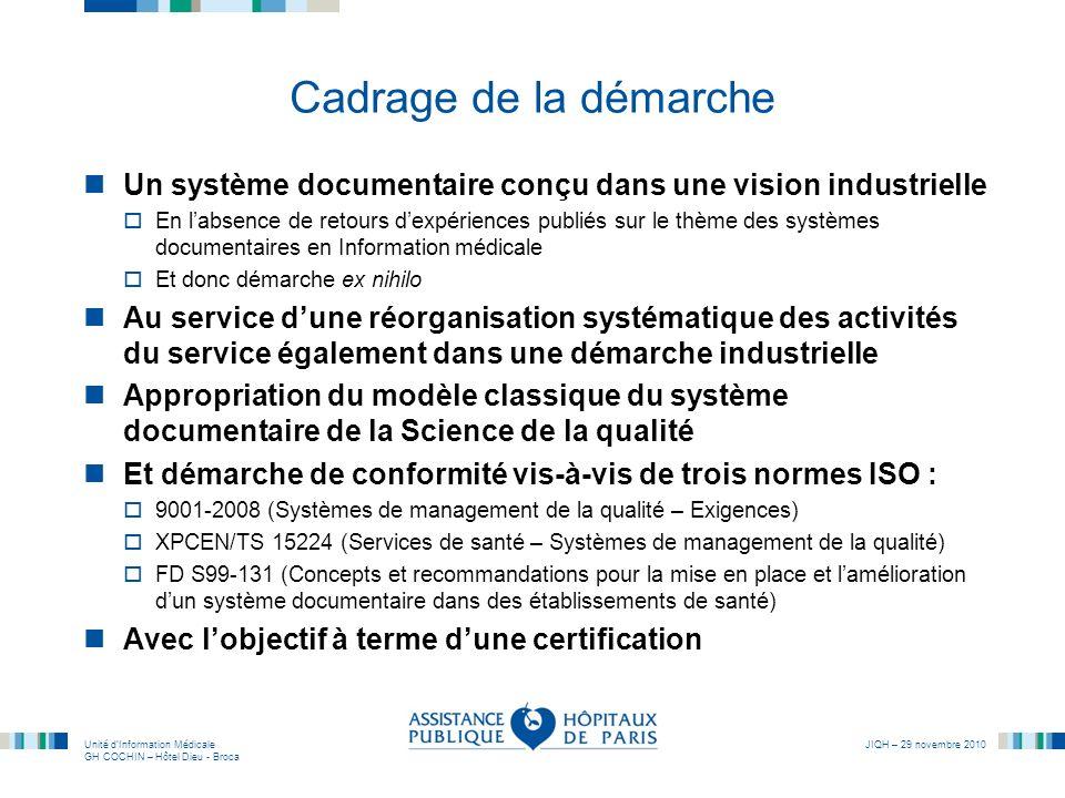 Cadrage de la démarche Un système documentaire conçu dans une vision industrielle.