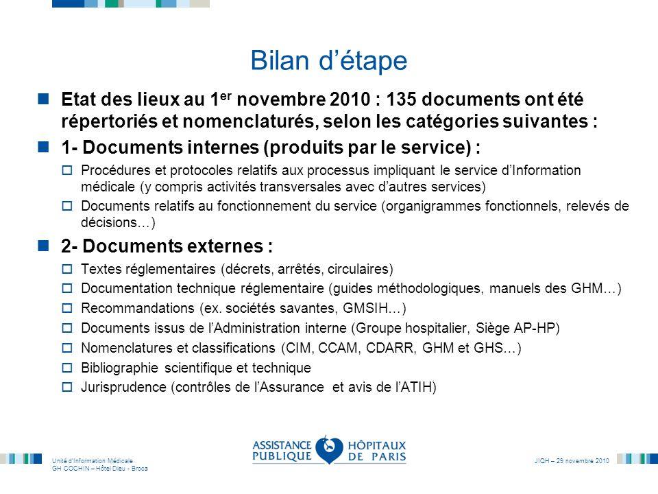 Bilan d'étape Etat des lieux au 1er novembre 2010 : 135 documents ont été répertoriés et nomenclaturés, selon les catégories suivantes :
