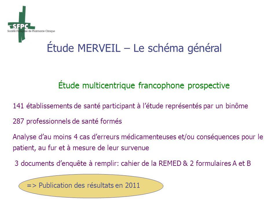 Étude multicentrique francophone prospective