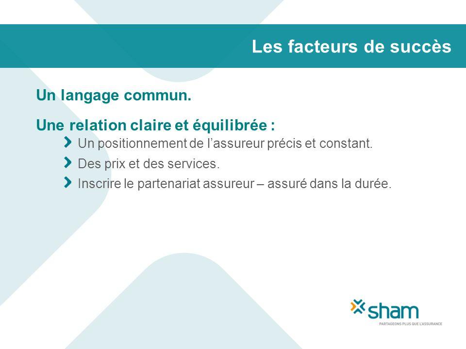 Les facteurs de succès Un langage commun.