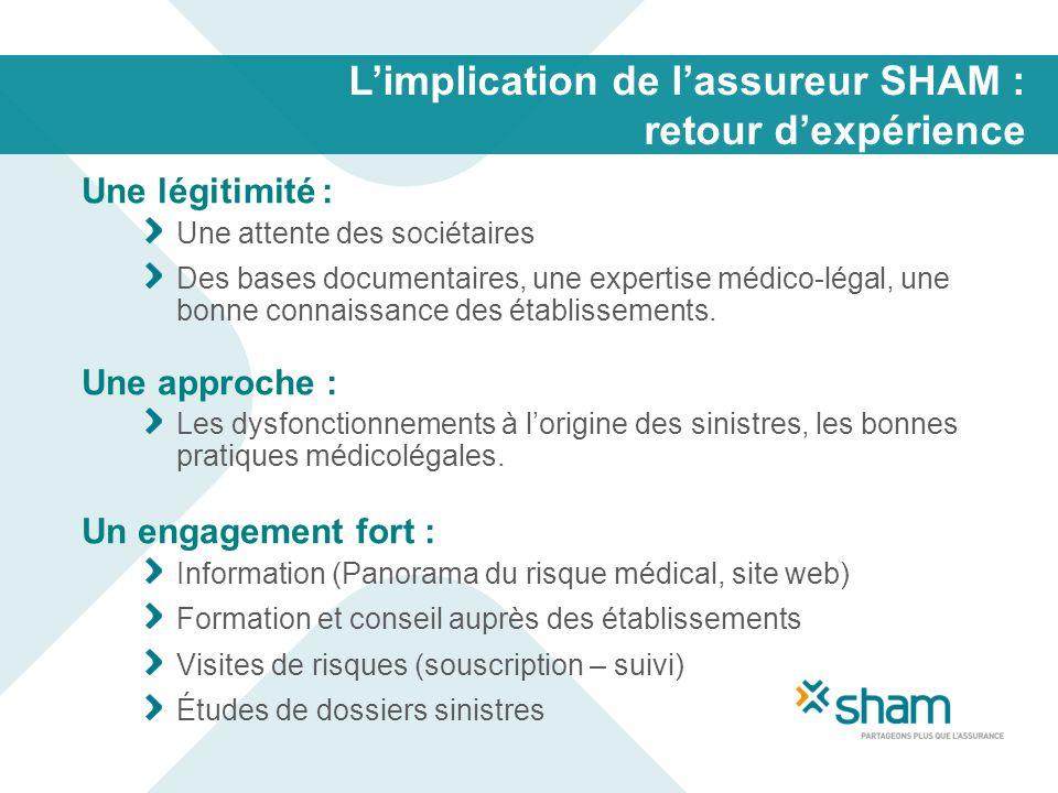 L'implication de l'assureur SHAM : retour d'expérience