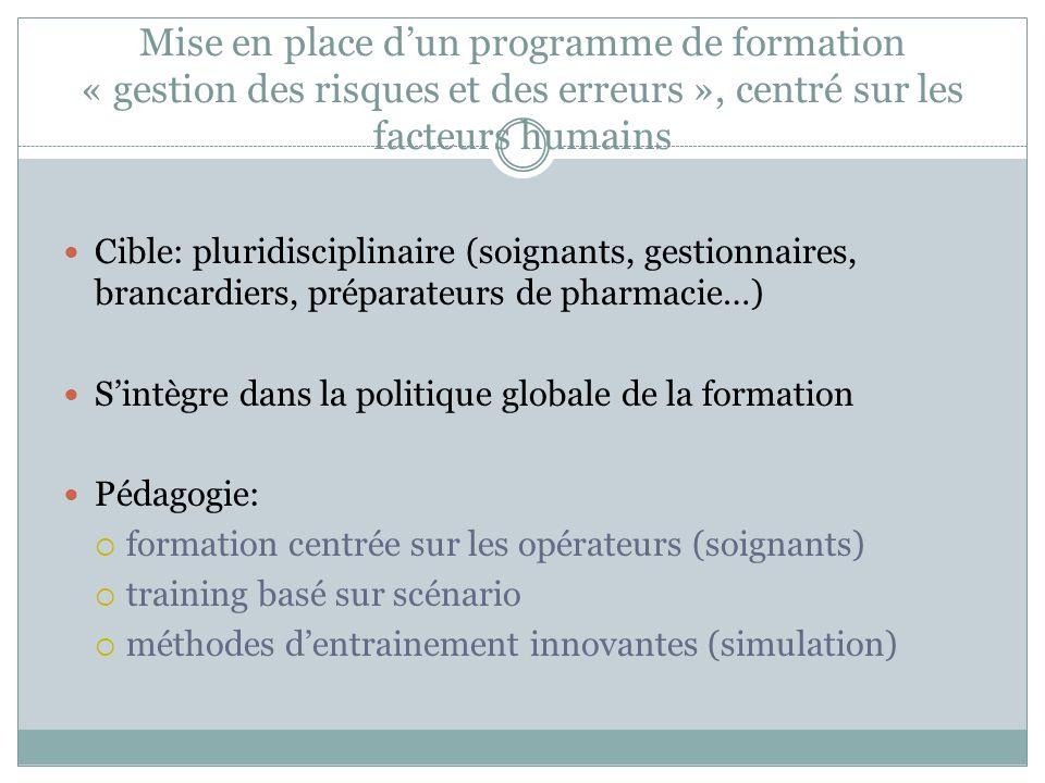 Mise en place d'un programme de formation « gestion des risques et des erreurs », centré sur les facteurs humains