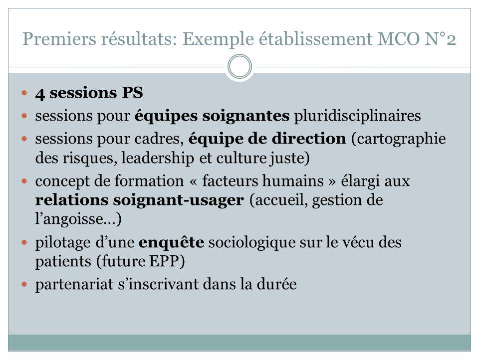 Premiers résultats: Exemple établissement MCO N°2