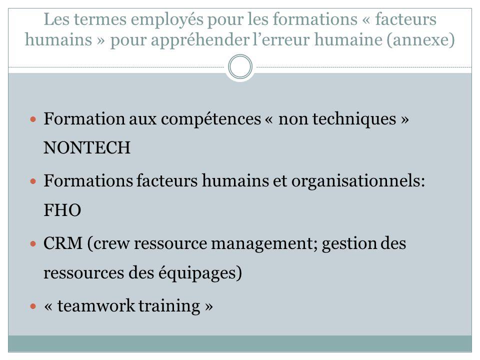 Les termes employés pour les formations « facteurs humains » pour appréhender l'erreur humaine (annexe)