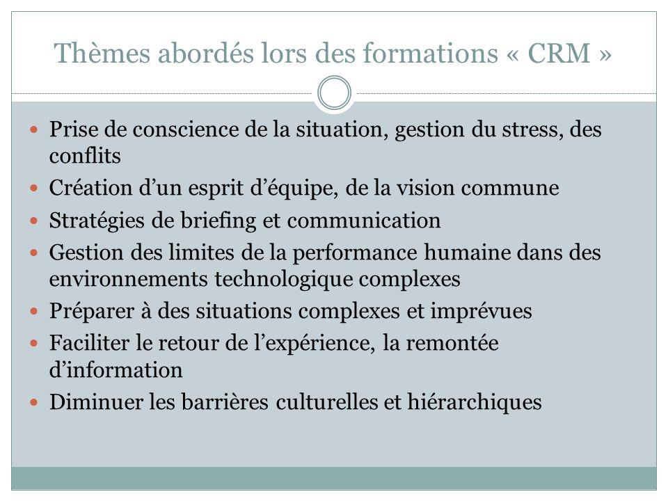 Thèmes abordés lors des formations « CRM »