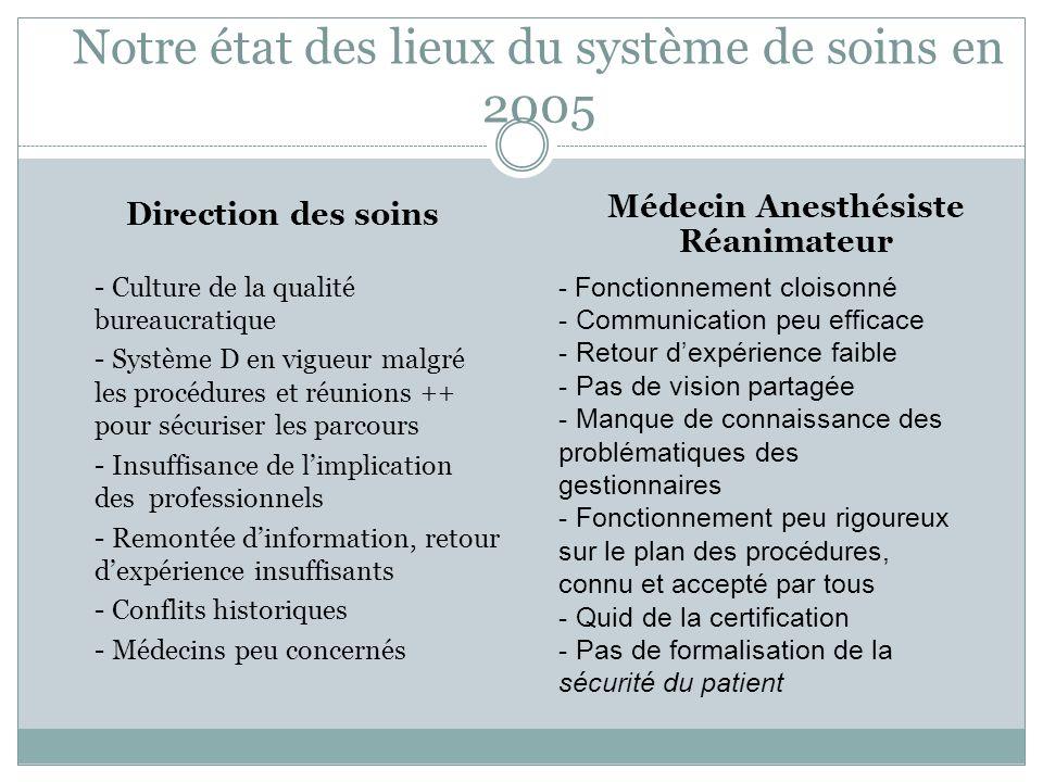 Notre état des lieux du système de soins en 2005