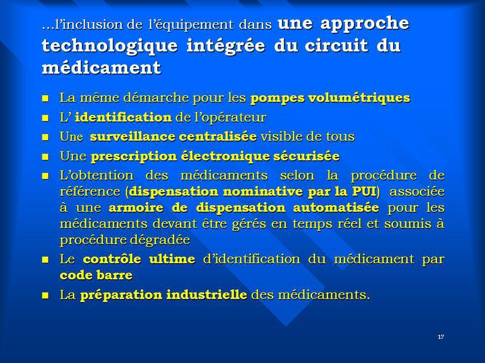 …l'inclusion de l'équipement dans une approche technologique intégrée du circuit du médicament