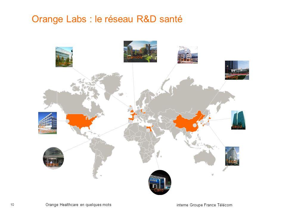 Orange Labs : le réseau R&D santé