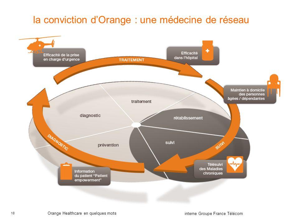 la conviction d'Orange : une médecine de réseau