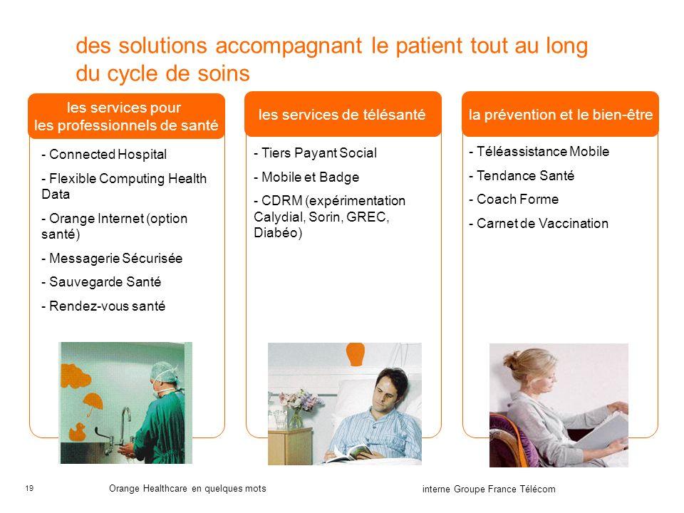 des solutions accompagnant le patient tout au long du cycle de soins