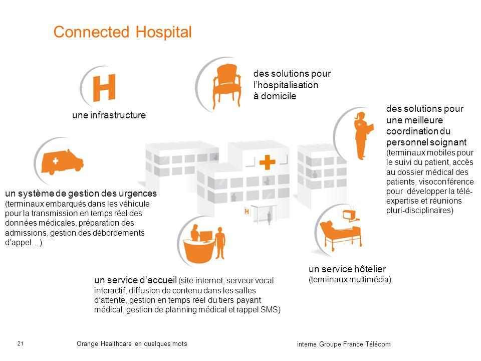 Connected Hospital des solutions pour l'hospitalisation à domicile