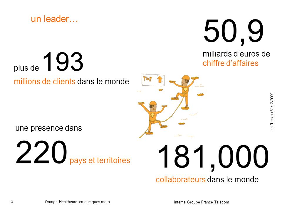 181,000 collaborateurs dans le monde