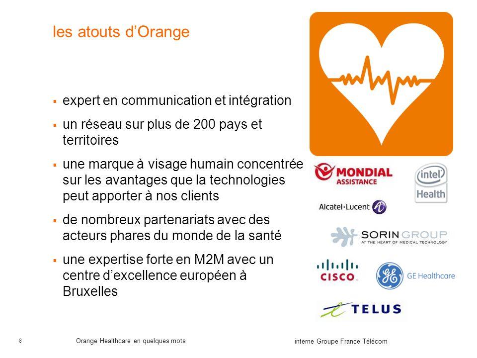 les atouts d'Orange expert en communication et intégration