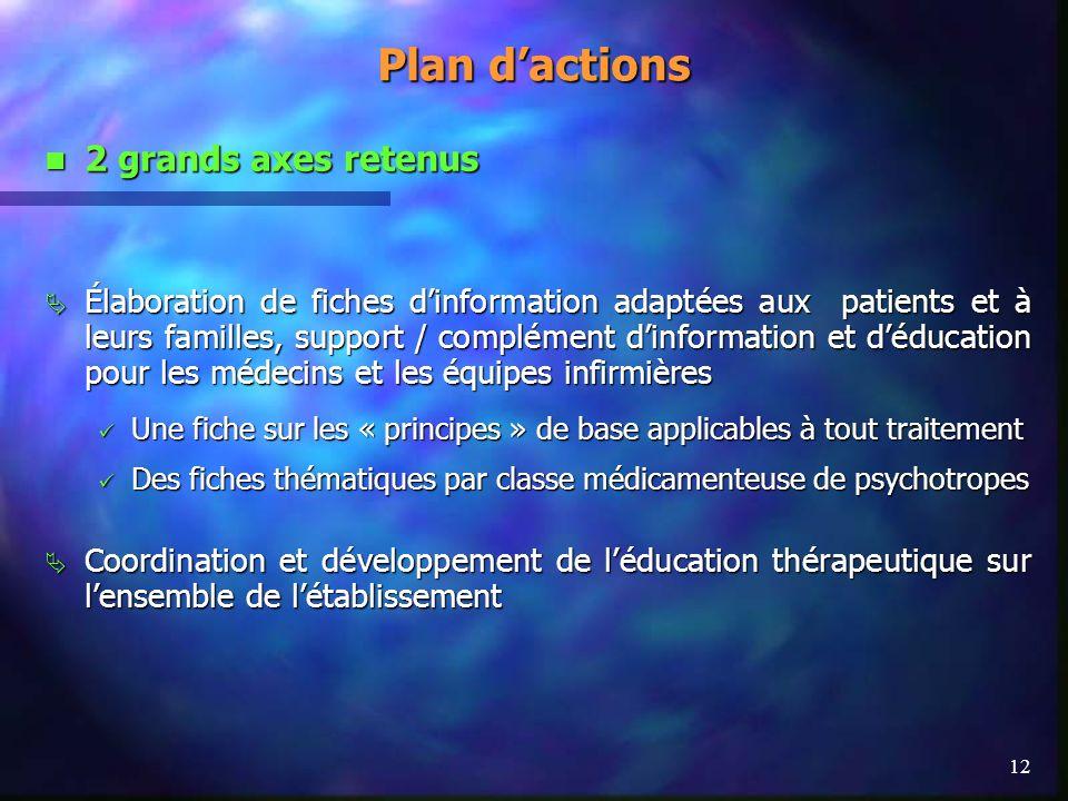 Plan d'actions 2 grands axes retenus