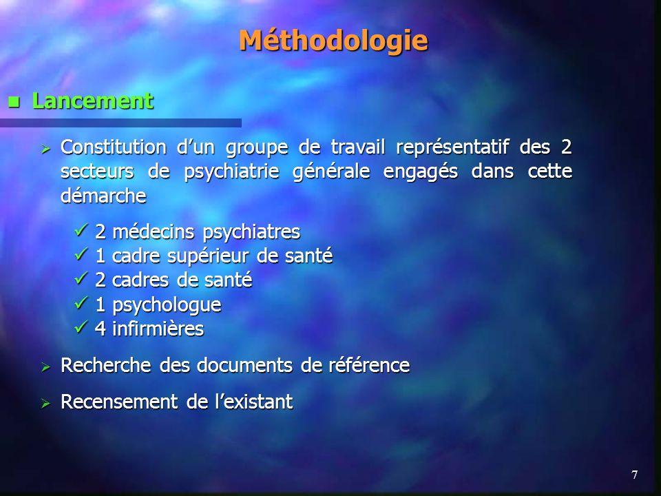 Méthodologie Lancement