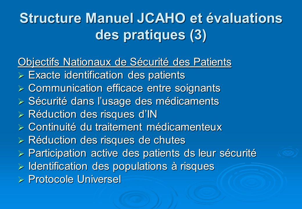Structure Manuel JCAHO et évaluations des pratiques (3)