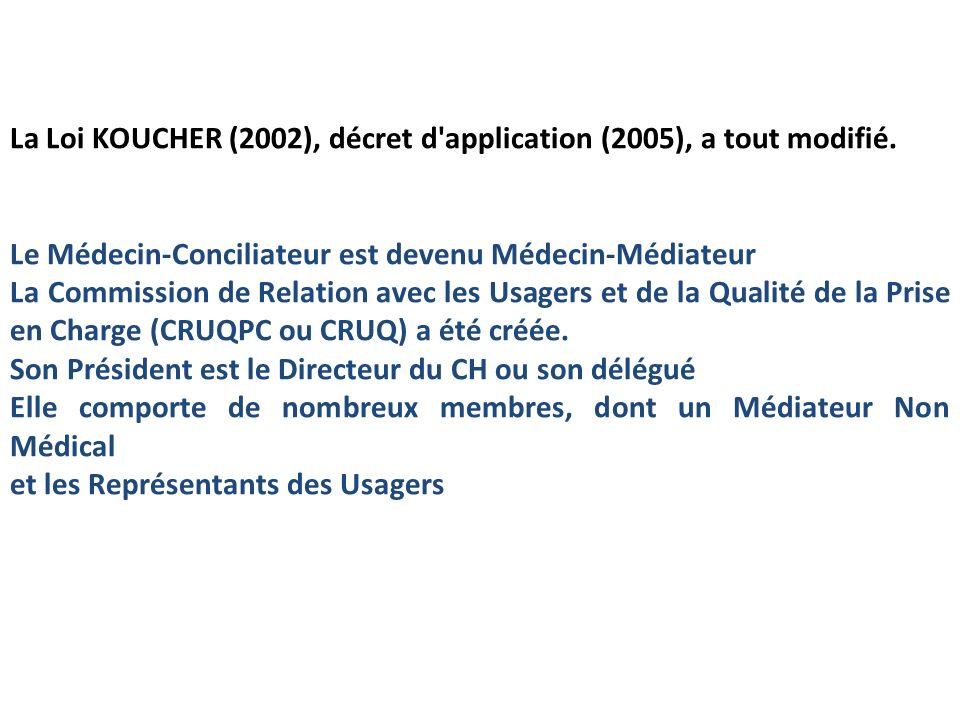 La Loi KOUCHER (2002), décret d application (2005), a tout modifié.
