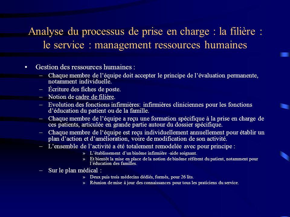Analyse du processus de prise en charge : la filière : le service : management ressources humaines