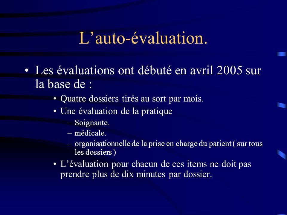L'auto-évaluation. Les évaluations ont débuté en avril 2005 sur la base de : Quatre dossiers tirés au sort par mois.
