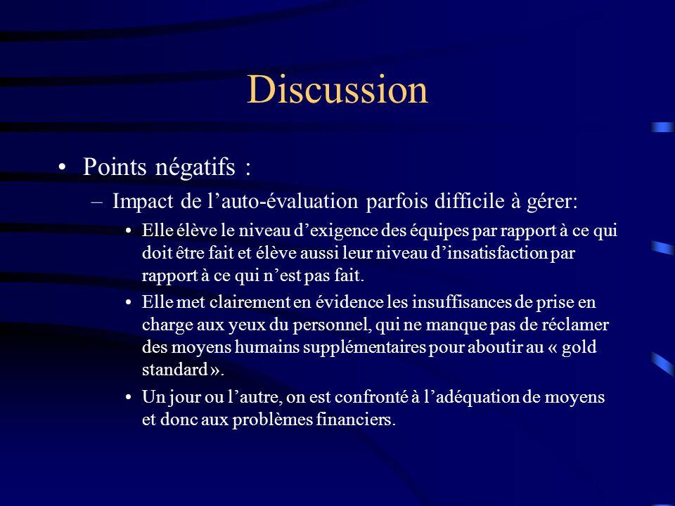 Discussion Points négatifs :