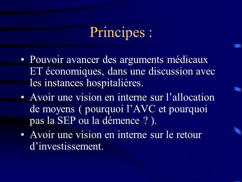 Principes : Pouvoir avancer des arguments médicaux ET économiques, dans une discussion avec les instances hospitalières.