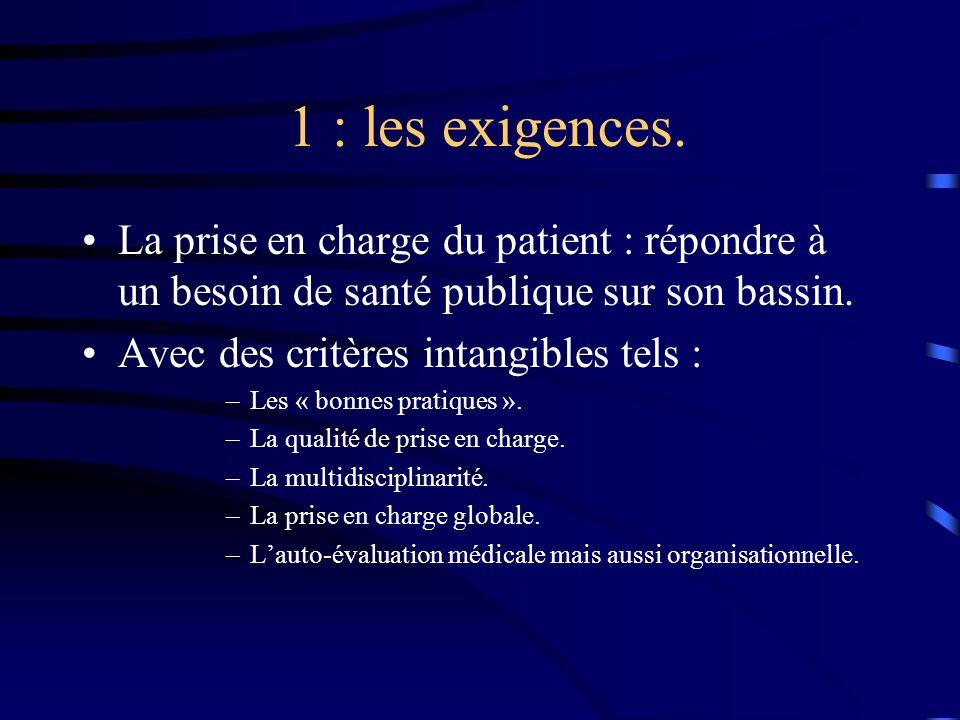 1 : les exigences. La prise en charge du patient : répondre à un besoin de santé publique sur son bassin.