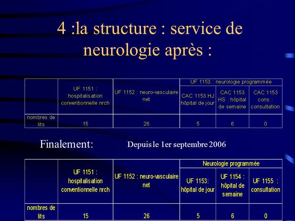 4 :la structure : service de neurologie après :