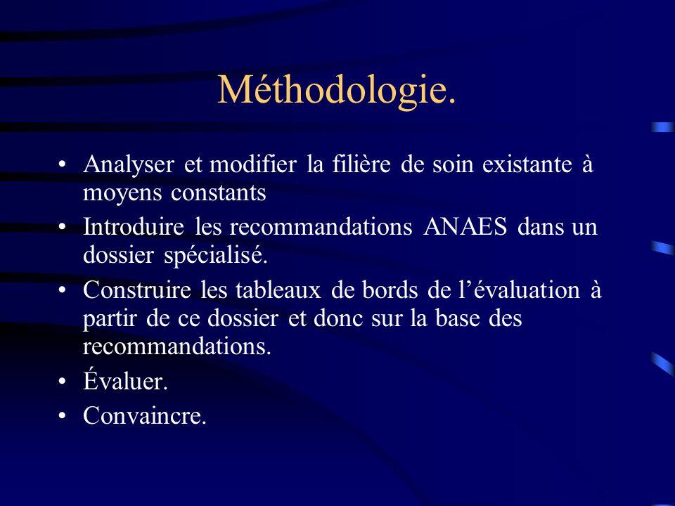 Méthodologie. Analyser et modifier la filière de soin existante à moyens constants. Introduire les recommandations ANAES dans un dossier spécialisé.