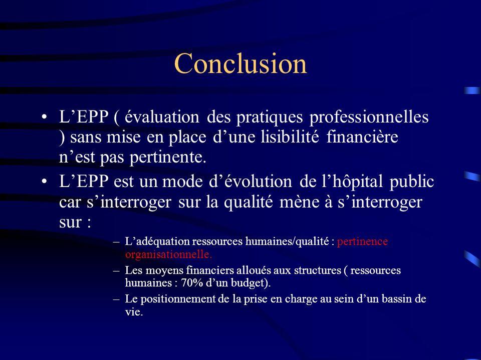Conclusion L'EPP ( évaluation des pratiques professionnelles ) sans mise en place d'une lisibilité financière n'est pas pertinente.