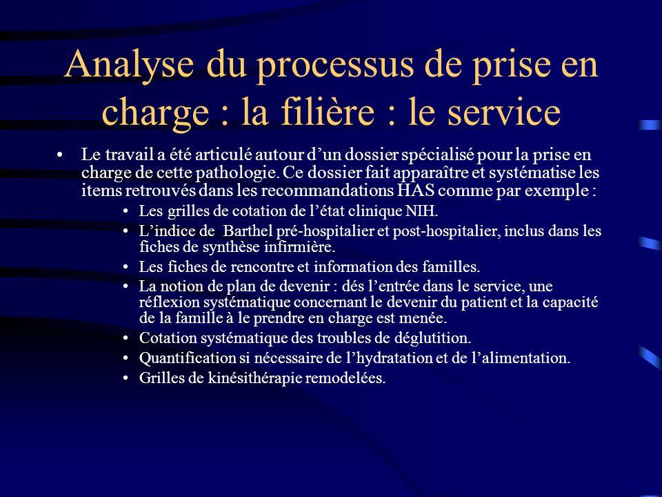 Analyse du processus de prise en charge : la filière : le service