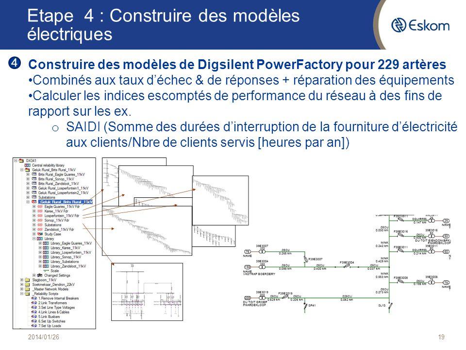 Etape 4 : Construire des modèles électriques