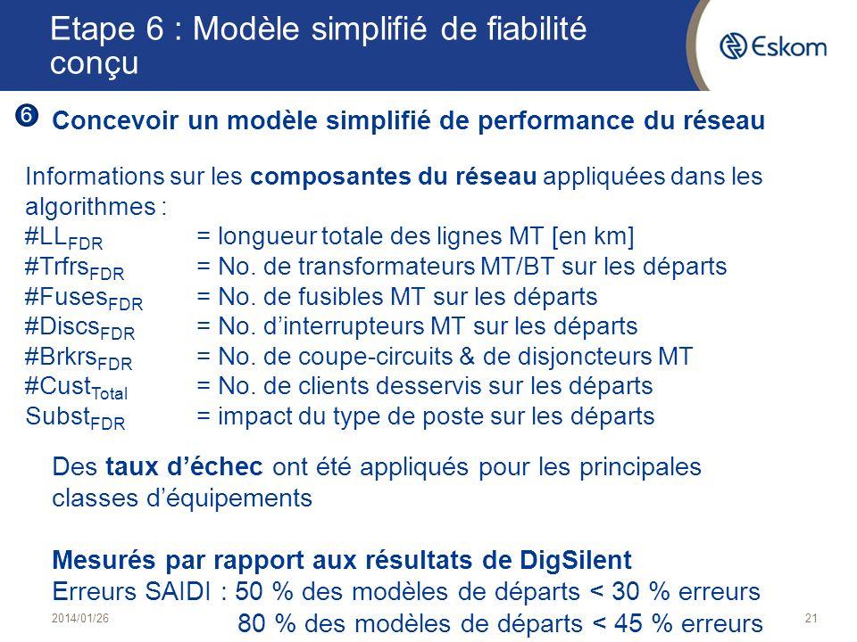 Etape 6 : Modèle simplifié de fiabilité conçu