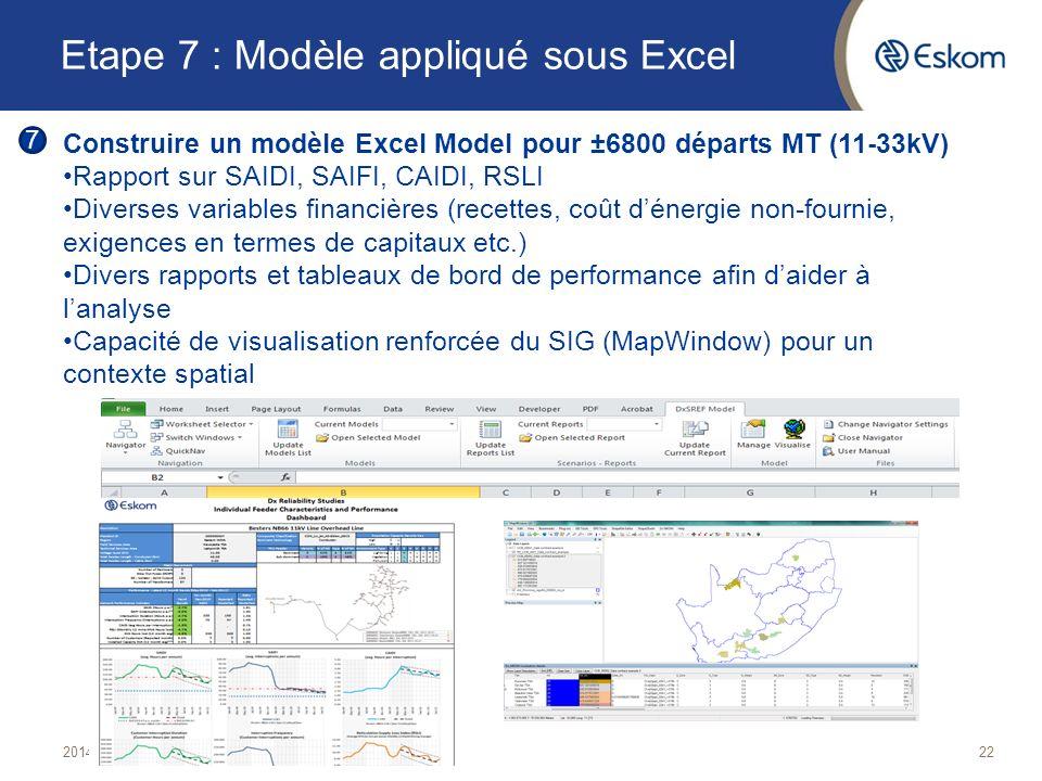 Etape 7 : Modèle appliqué sous Excel