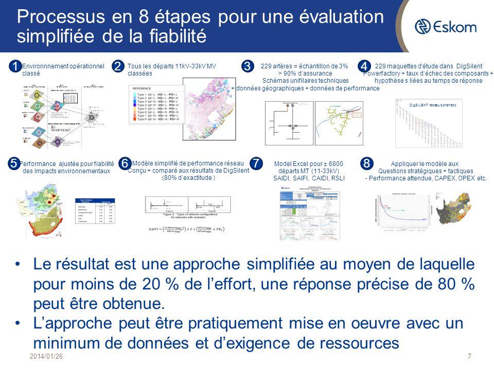 Processus en 8 étapes pour une évaluation simplifiée de la fiabilité