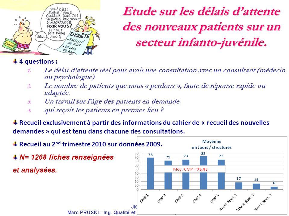 Marc PRUSKI – Ing. Qualité et Gestion des Risques – EPS ERASME