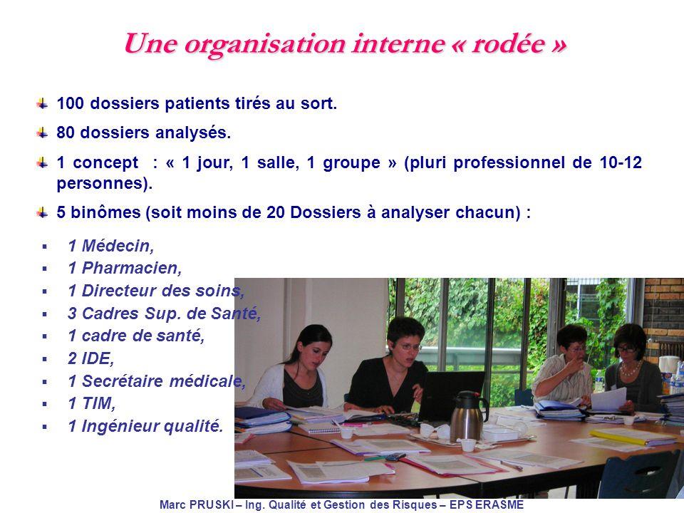 Une organisation interne « rodée »